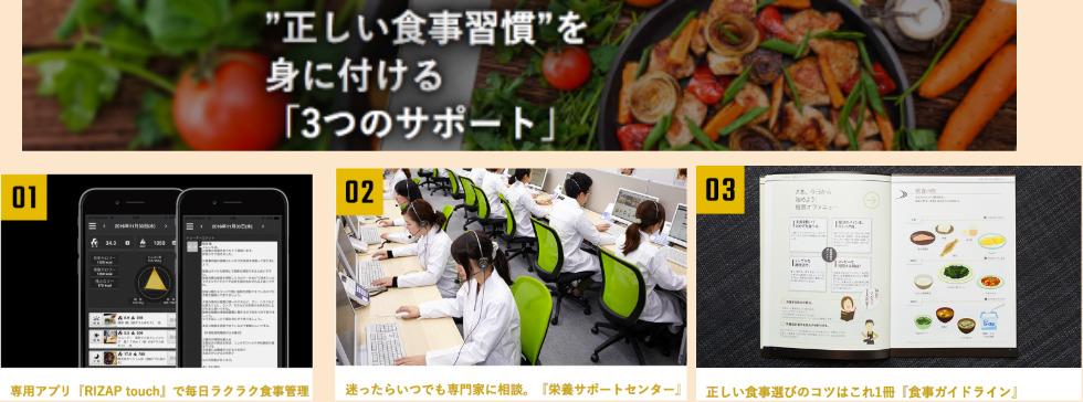 ライザップ食事管理3つのサポート